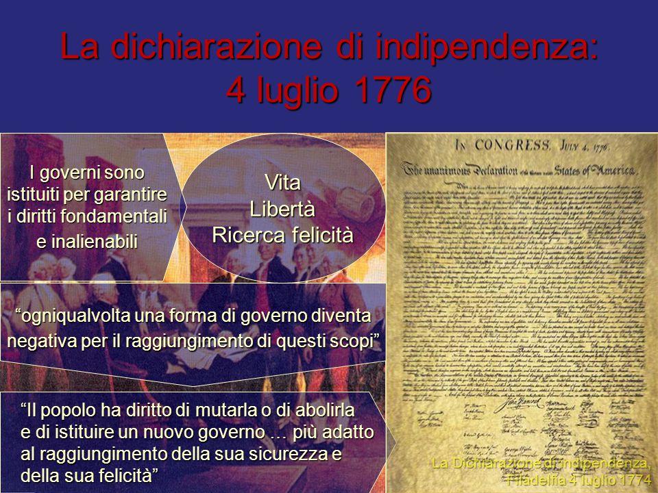 La dichiarazione di indipendenza: 4 luglio 1776