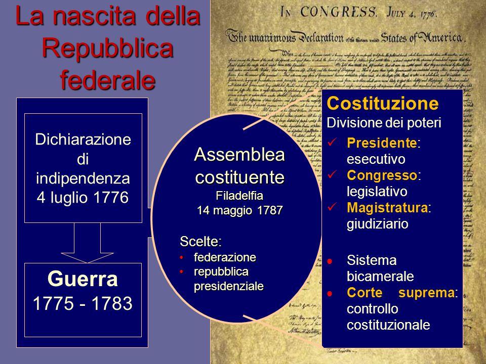 La nascita della Repubblica federale