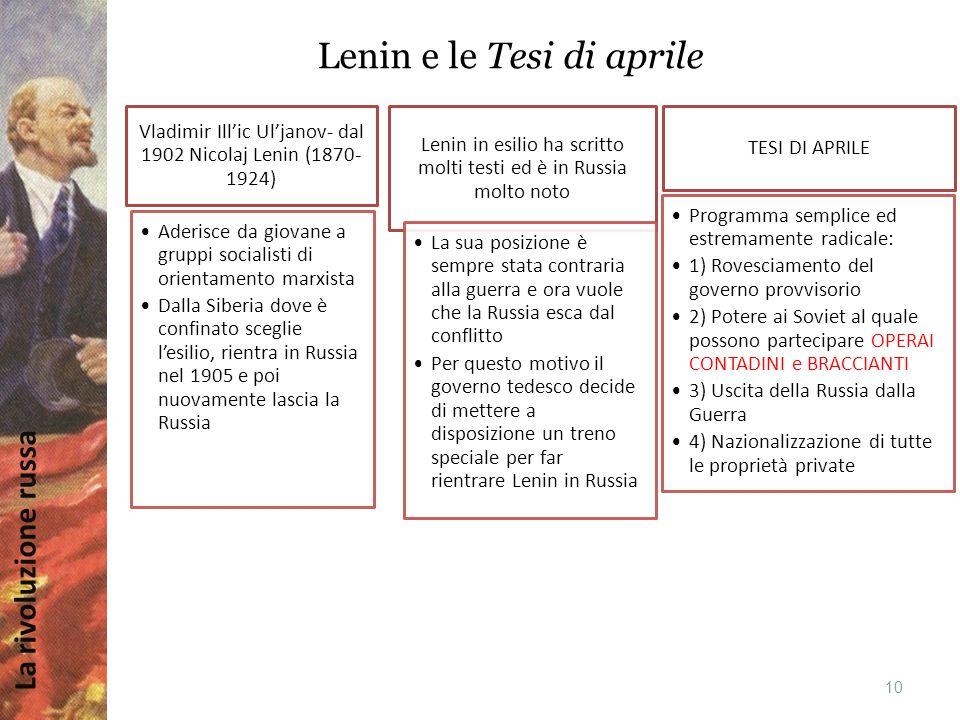 Lenin e le Tesi di aprile