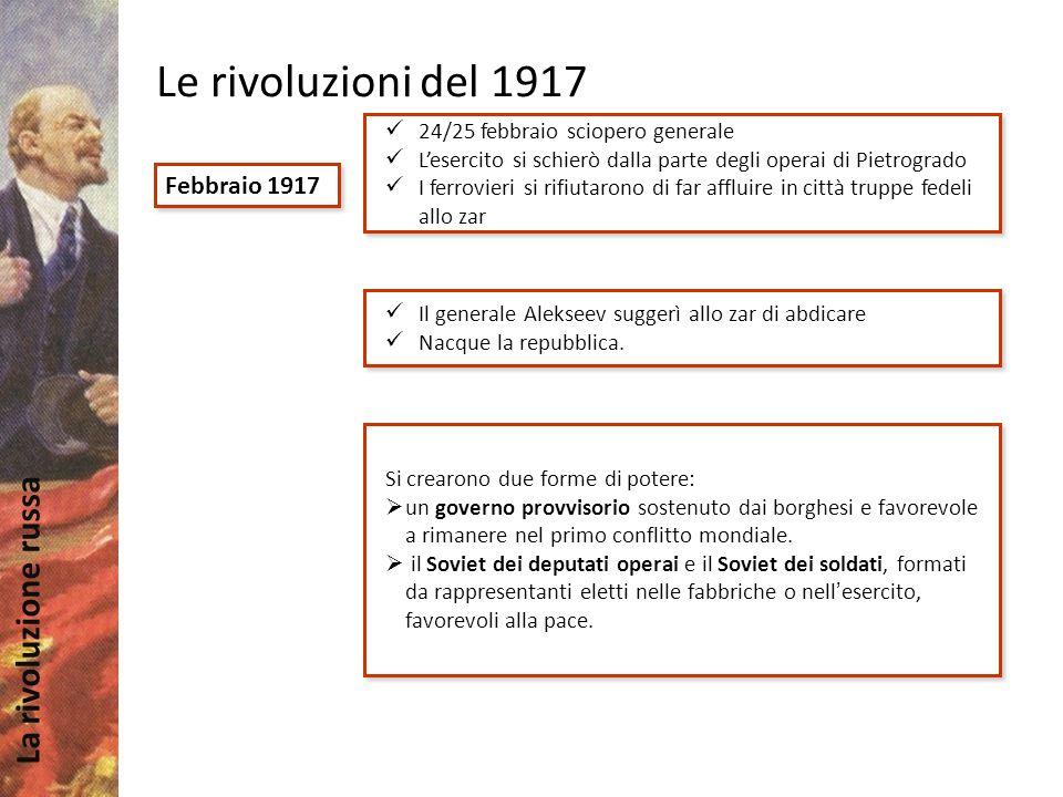 Le rivoluzioni del 1917 Febbraio 1917 24/25 febbraio sciopero generale