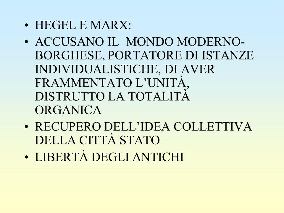HEGEL E MARX: