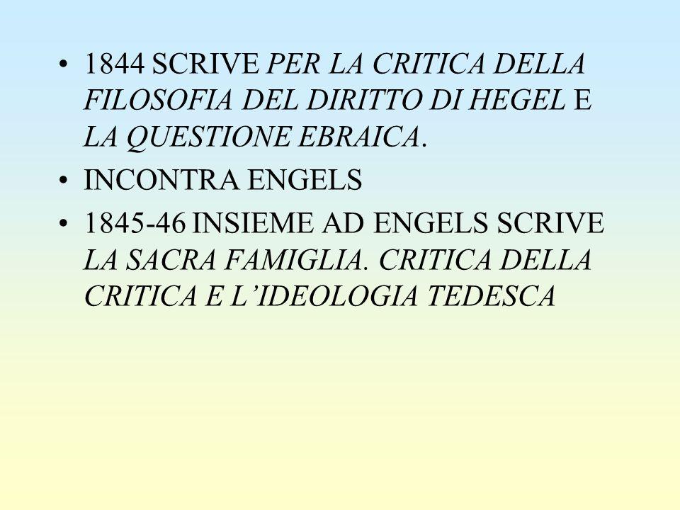 1844 SCRIVE PER LA CRITICA DELLA FILOSOFIA DEL DIRITTO DI HEGEL E LA QUESTIONE EBRAICA.