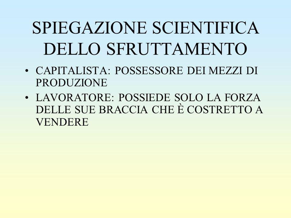 SPIEGAZIONE SCIENTIFICA DELLO SFRUTTAMENTO