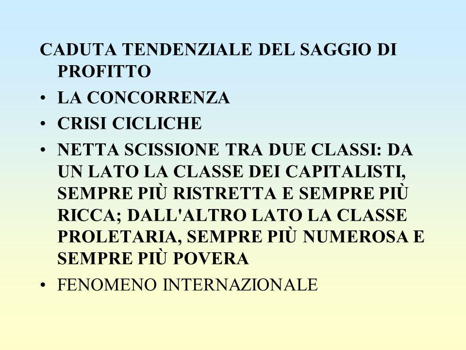 CADUTA TENDENZIALE DEL SAGGIO DI PROFITTO