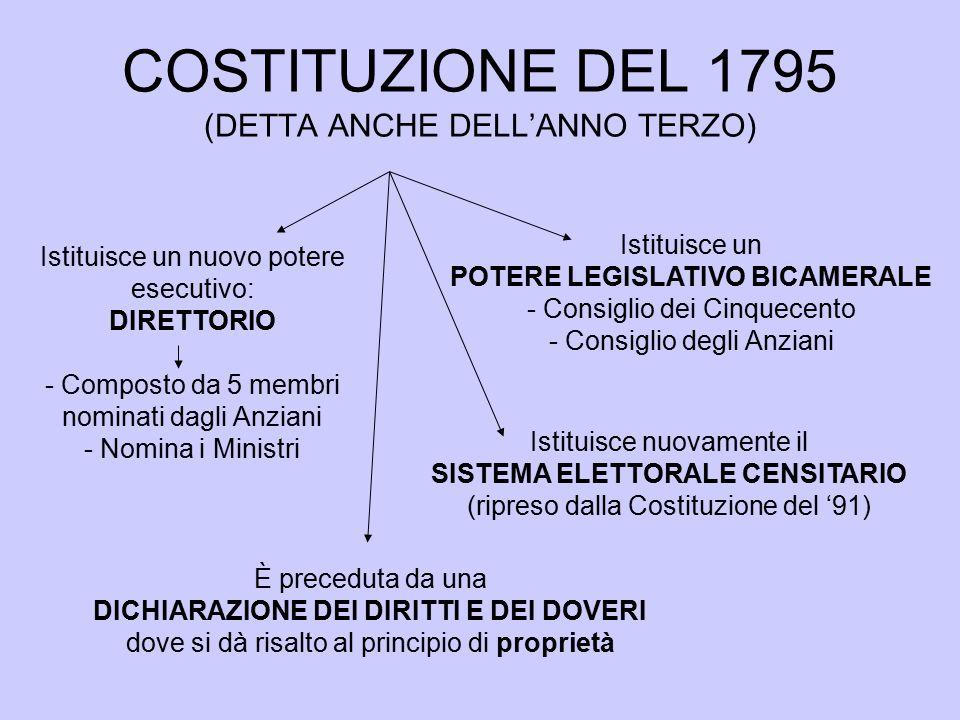 COSTITUZIONE DEL 1795 (DETTA ANCHE DELL'ANNO TERZO)