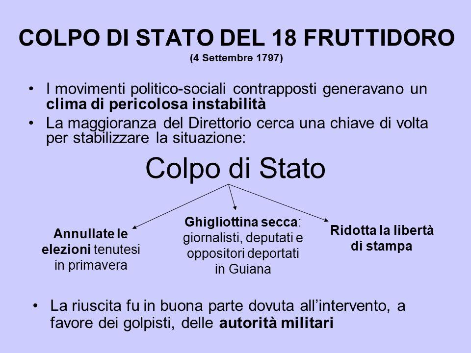 COLPO DI STATO DEL 18 FRUTTIDORO (4 Settembre 1797)