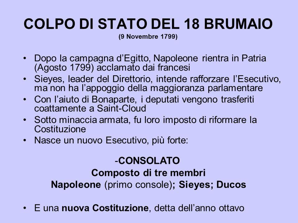 COLPO DI STATO DEL 18 BRUMAIO (9 Novembre 1799)