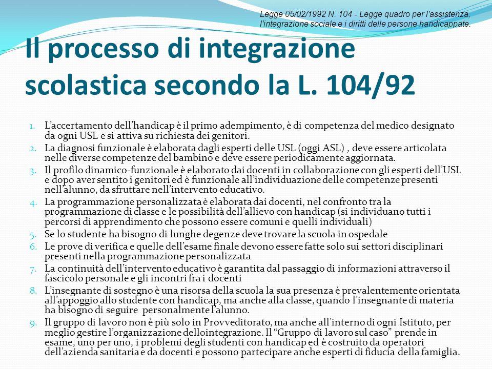 Il processo di integrazione scolastica secondo la L. 104/92