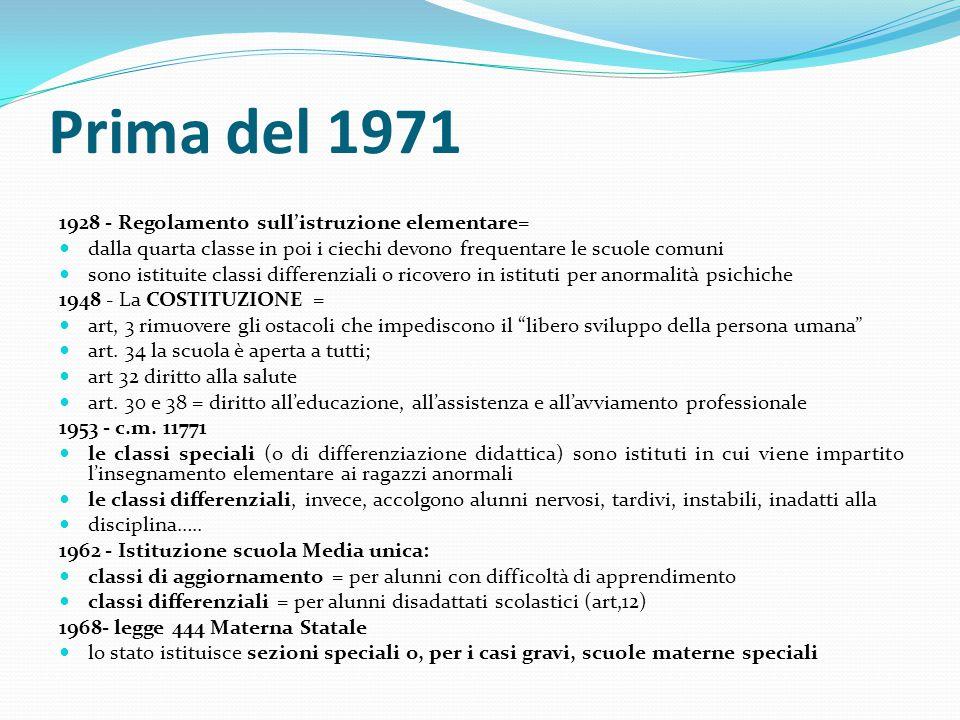 Prima del 1971 1928 - Regolamento sull'istruzione elementare=