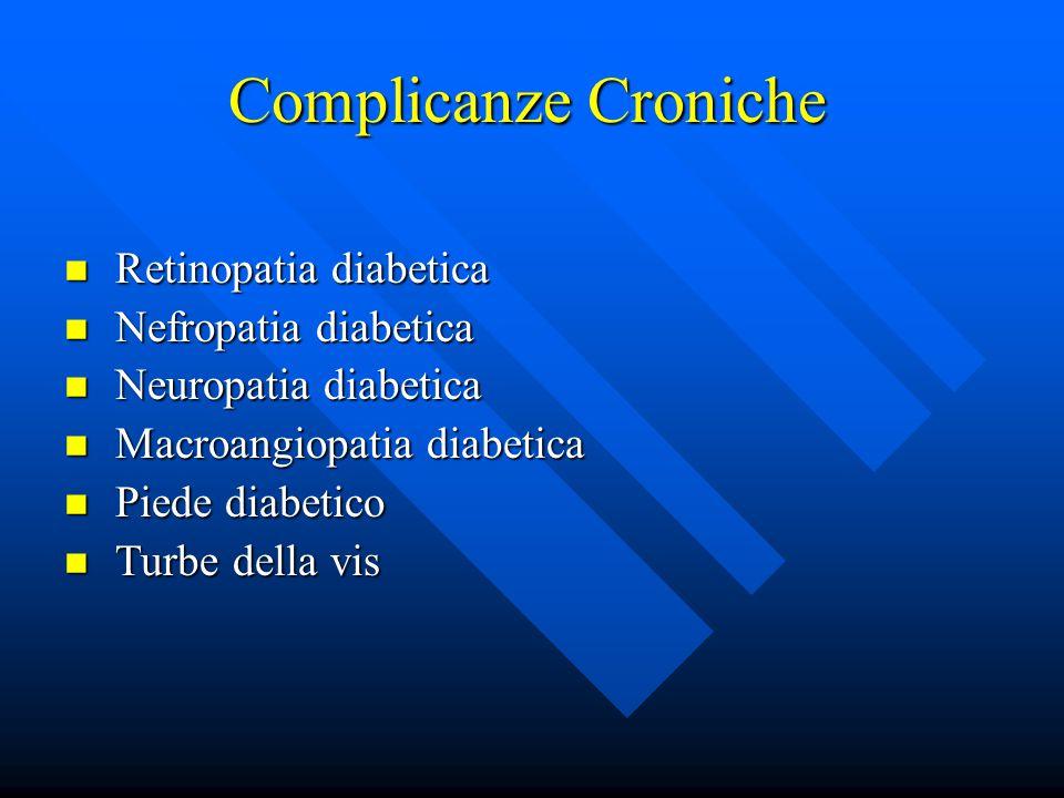 Complicanze Croniche Retinopatia diabetica Nefropatia diabetica