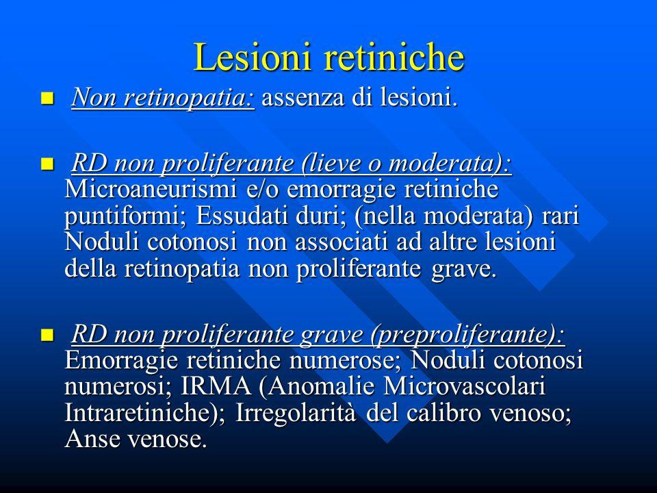 Lesioni retiniche Non retinopatia: assenza di lesioni.