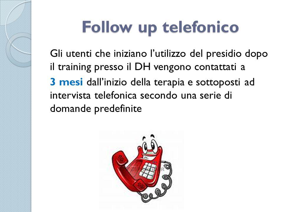 Follow up telefonico Gli utenti che iniziano l'utilizzo del presidio dopo il training presso il DH vengono contattati a.