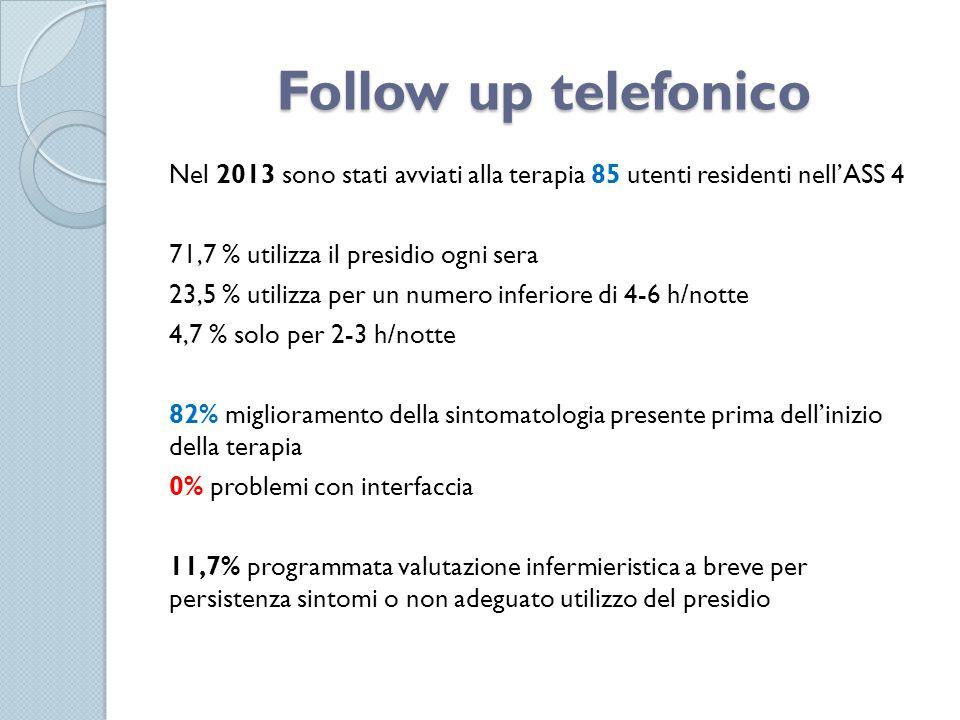 Follow up telefonico Nel 2013 sono stati avviati alla terapia 85 utenti residenti nell'ASS 4. 71,7 % utilizza il presidio ogni sera.