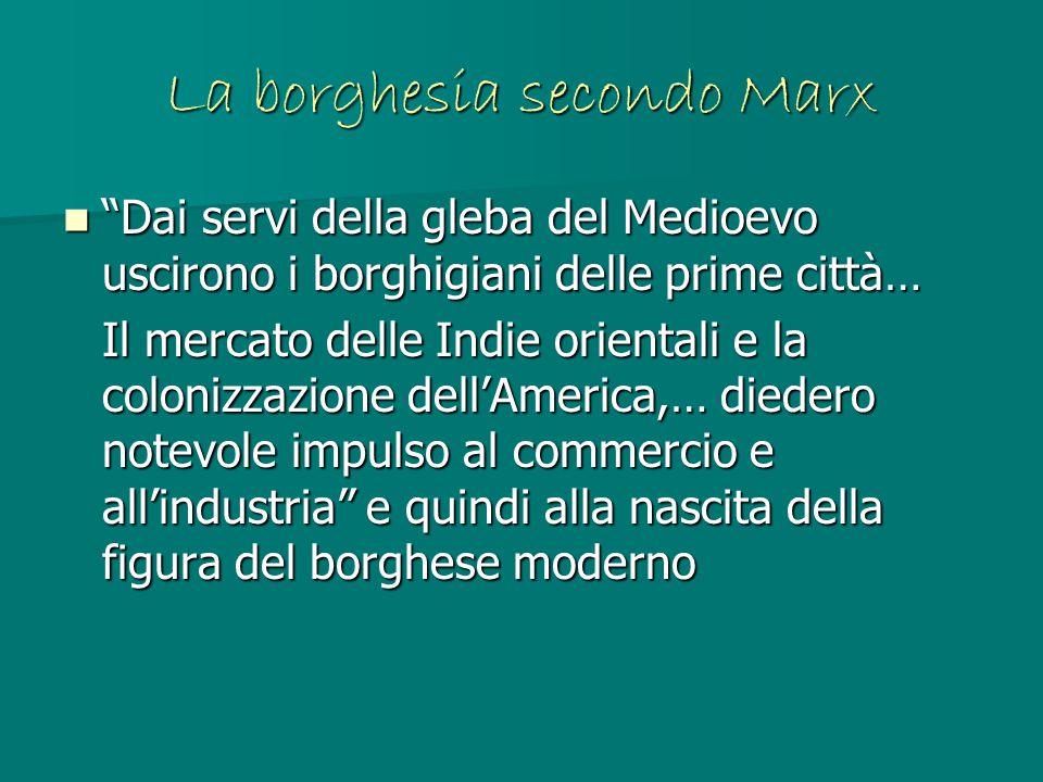 La borghesia secondo Marx
