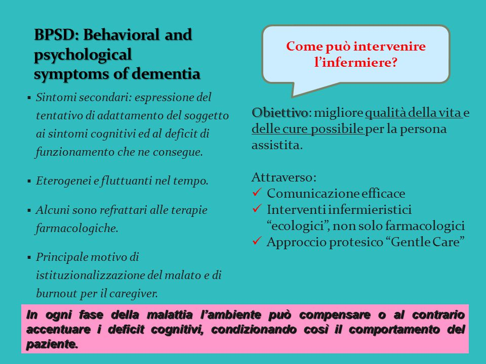 BPSD: Behavioral and psychological symptoms of dementia