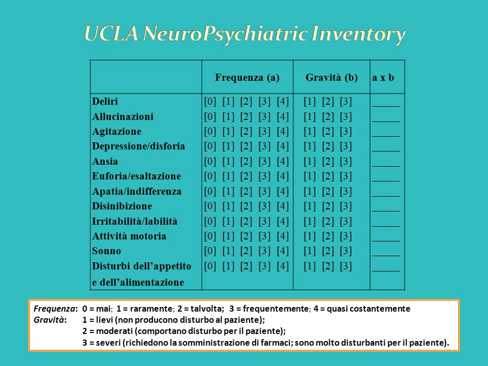 UCLA NeuroPsychiatric Inventory