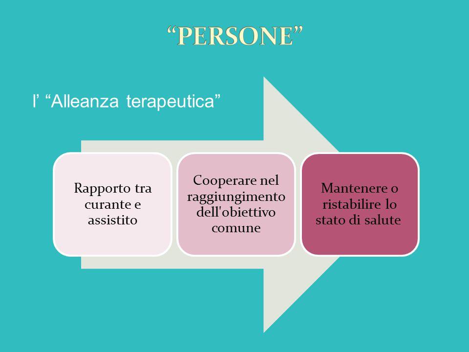 PERSONE l' Alleanza terapeutica Rapporto tra curante e assistito