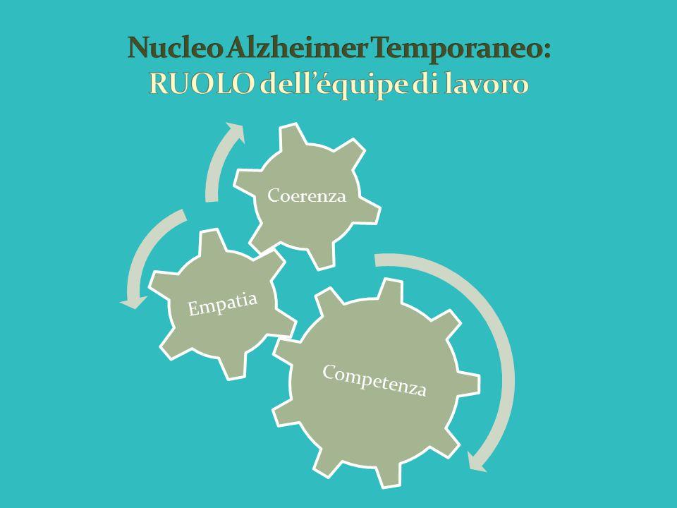 Nucleo Alzheimer Temporaneo: RUOLO dell'équipe di lavoro