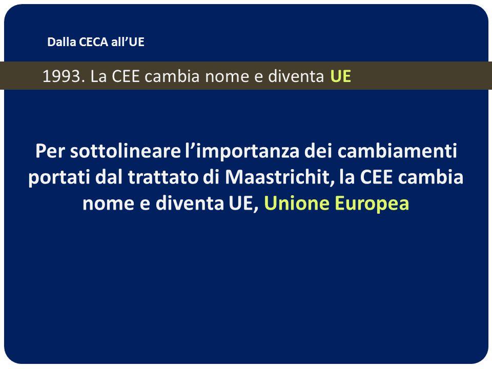 Dalla CECA all'UE 1993. La CEE cambia nome e diventa UE.