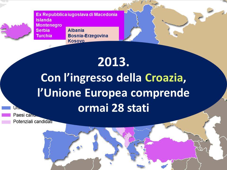 Austria (1995) Belgio (1952) Bulgaria (2007) Cipro (2004) Croazia (2013) Danimarca (1973) Estonia (2004)