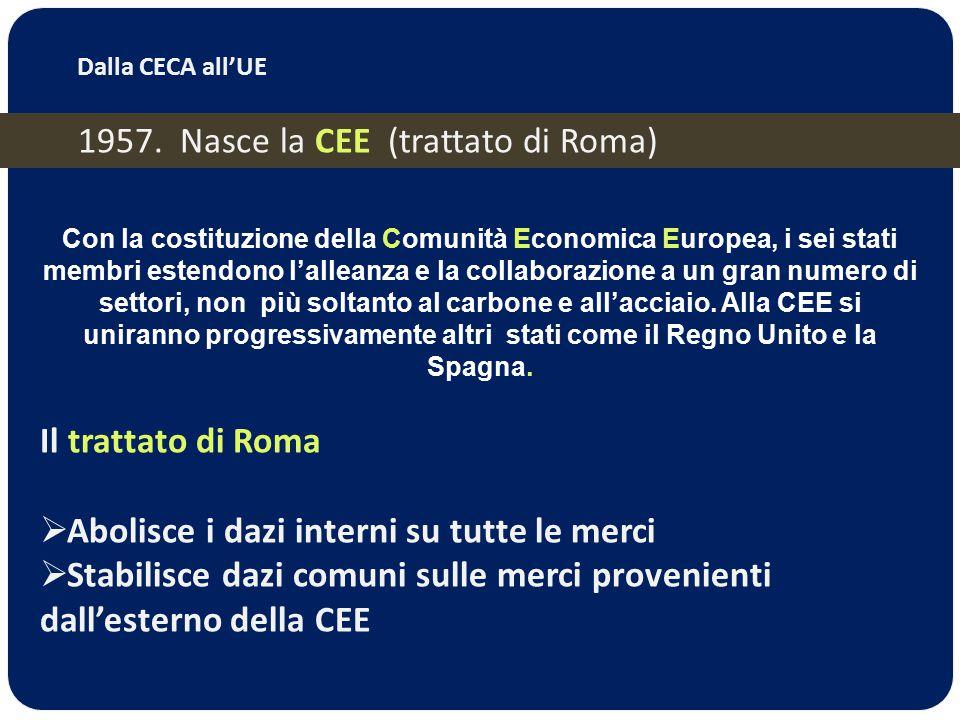 1957. Nasce la CEE (trattato di Roma)