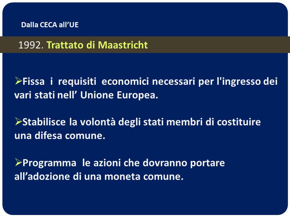 Dalla CECA all'UE 1992. Trattato di Maastricht. Fissa i requisiti economici necessari per l ingresso dei vari stati nell' Unione Europea.
