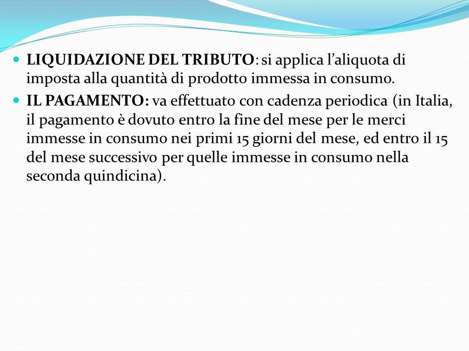LIQUIDAZIONE DEL TRIBUTO: si applica l'aliquota di imposta alla quantità di prodotto immessa in consumo.