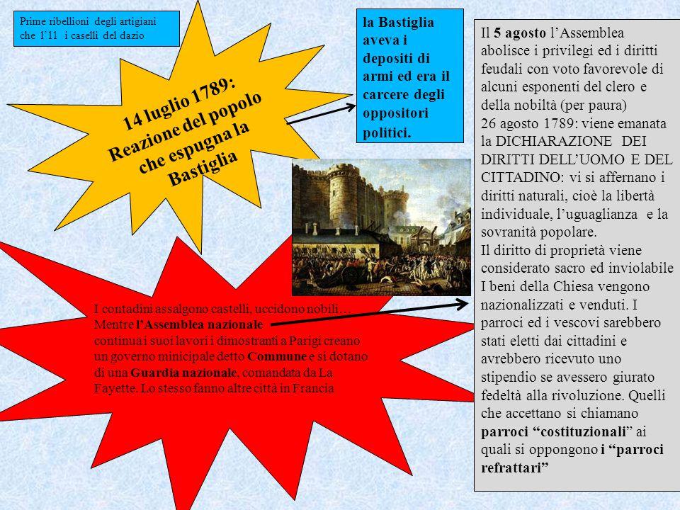 14 luglio 1789: Reazione del popolo che espugna la Bastiglia