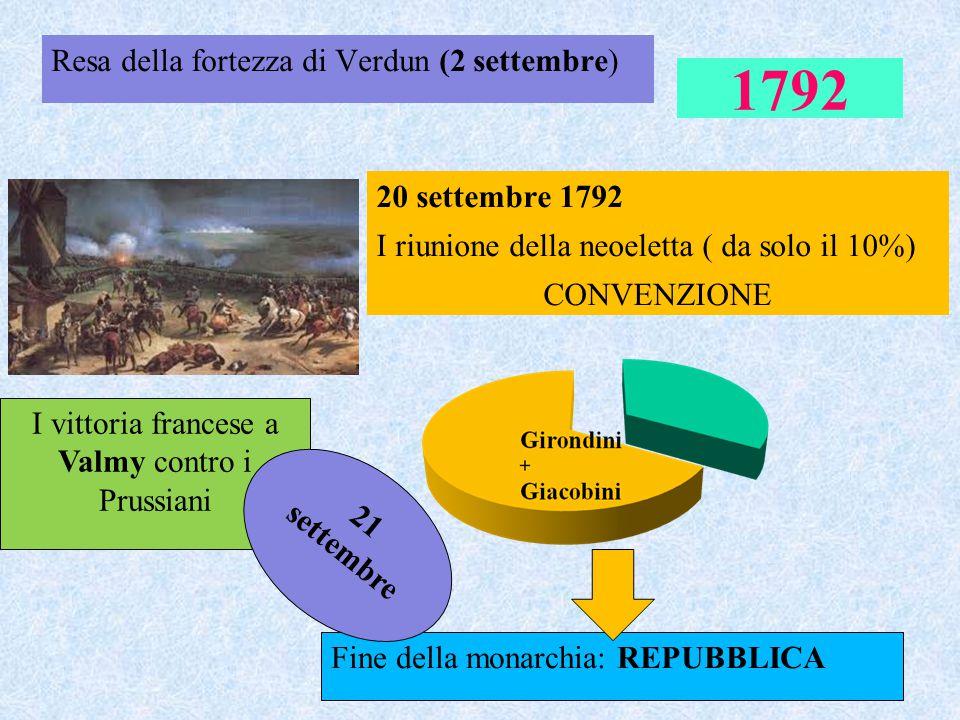 I vittoria francese a Valmy contro i Prussiani