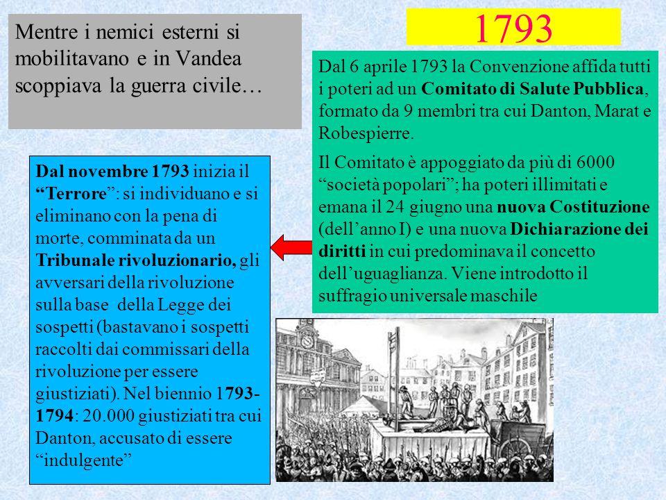 1793 Mentre i nemici esterni si mobilitavano e in Vandea scoppiava la guerra civile…