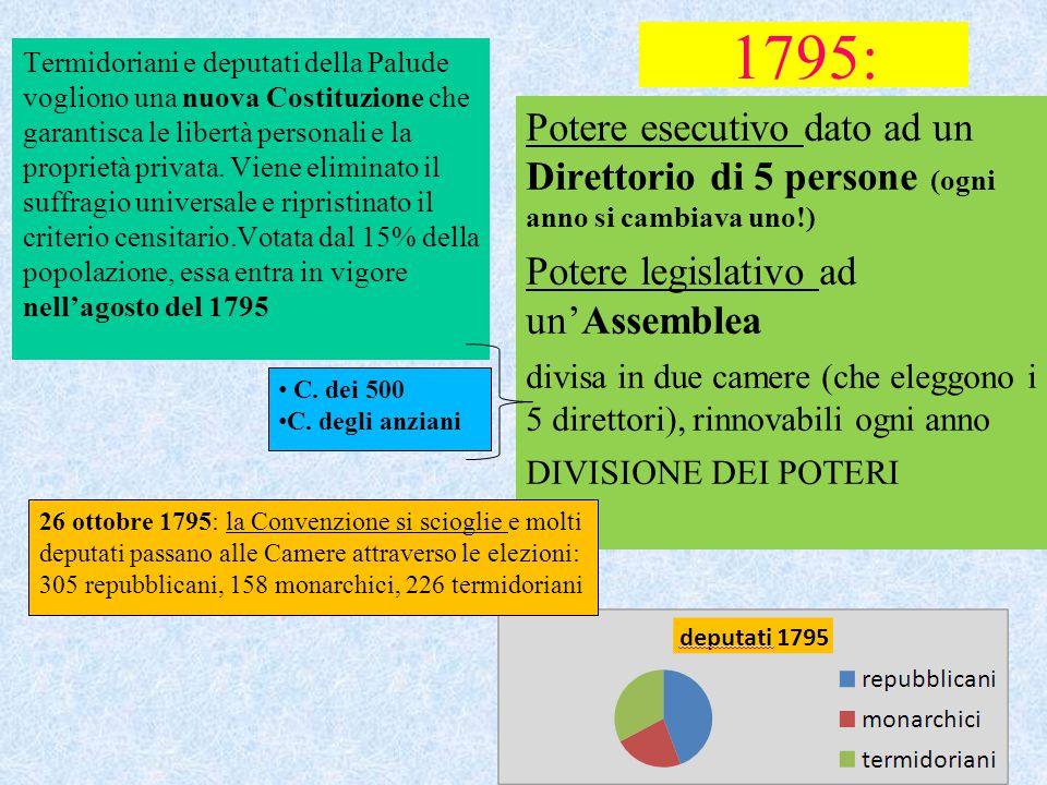 1795: