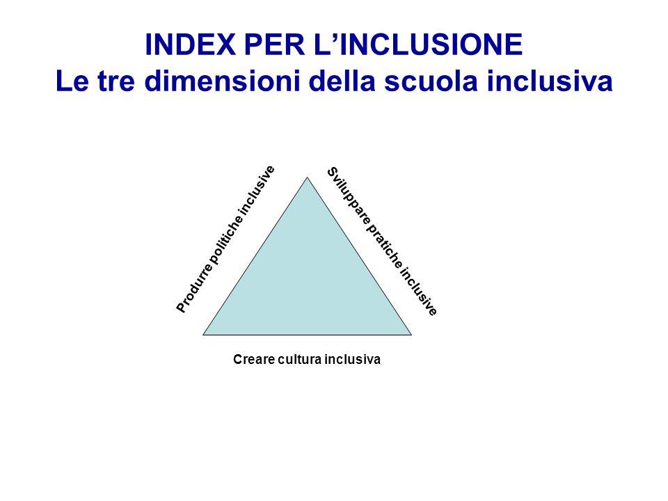 INDEX PER L'INCLUSIONE Le tre dimensioni della scuola inclusiva