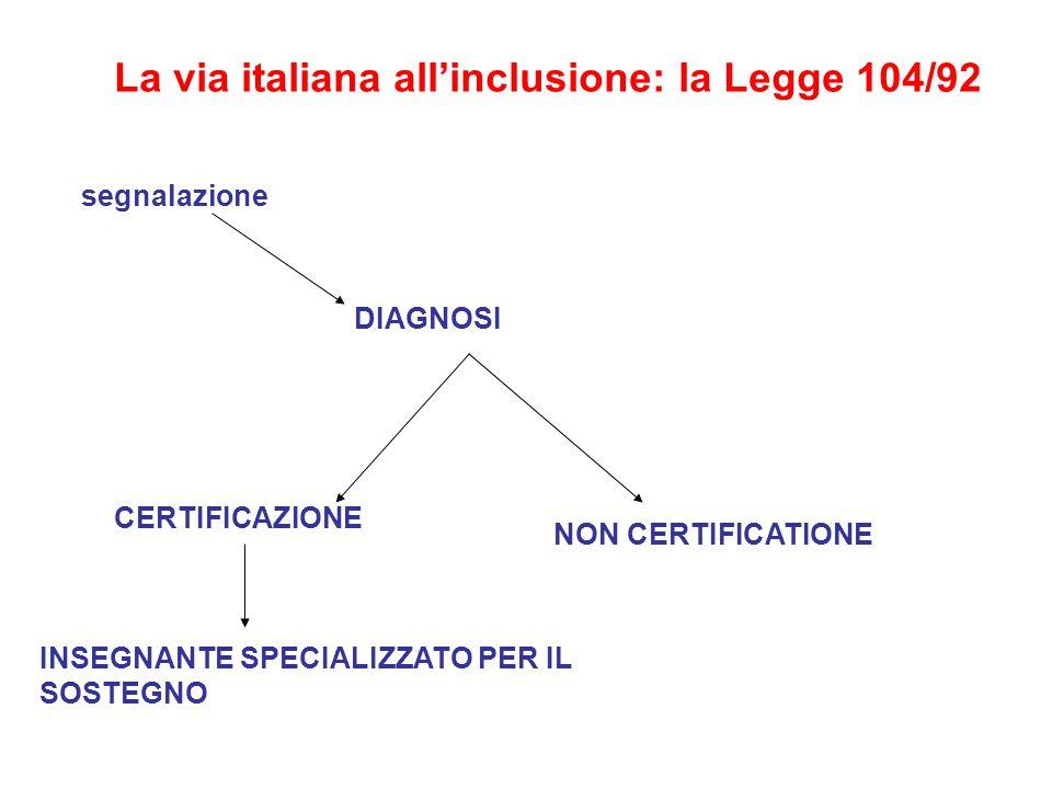 La via italiana all'inclusione: la Legge 104/92