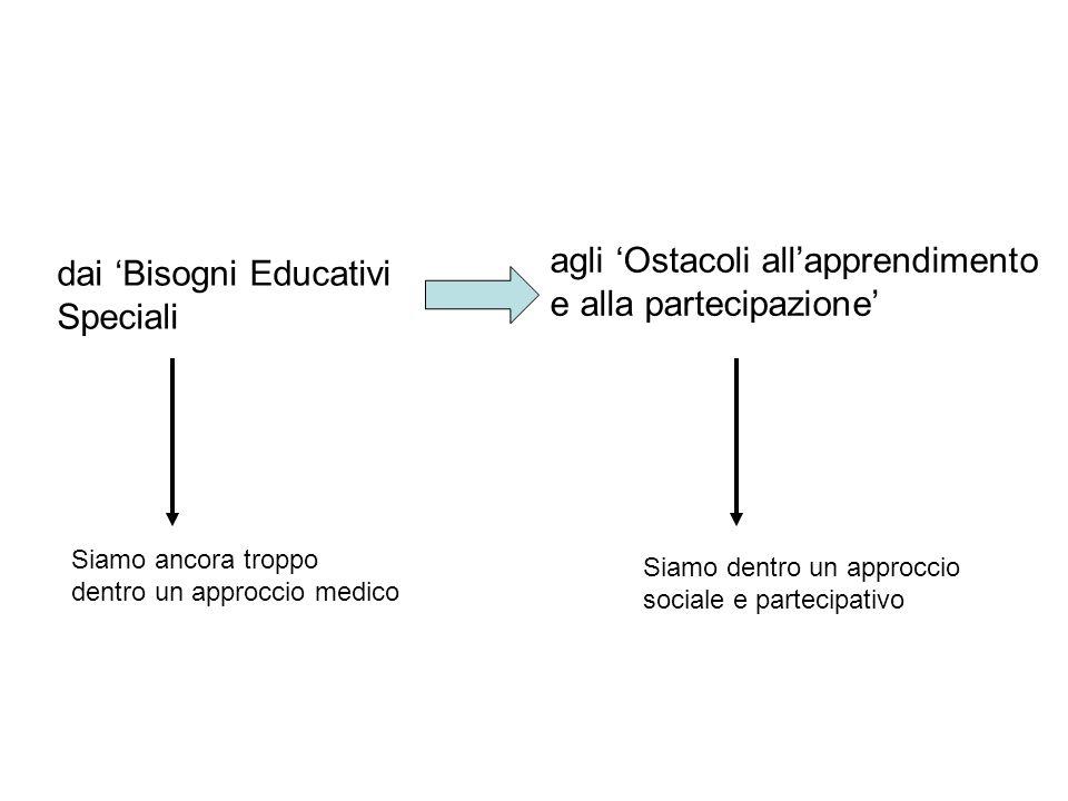 agli 'Ostacoli all'apprendimento e alla partecipazione'