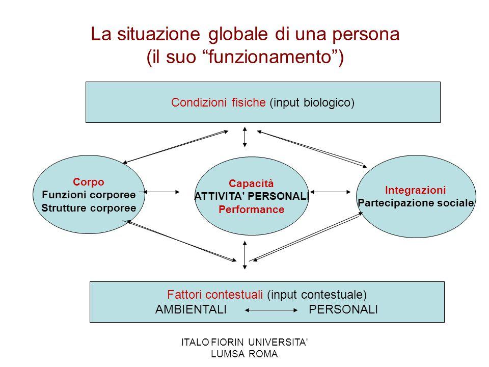 La situazione globale di una persona (il suo funzionamento )