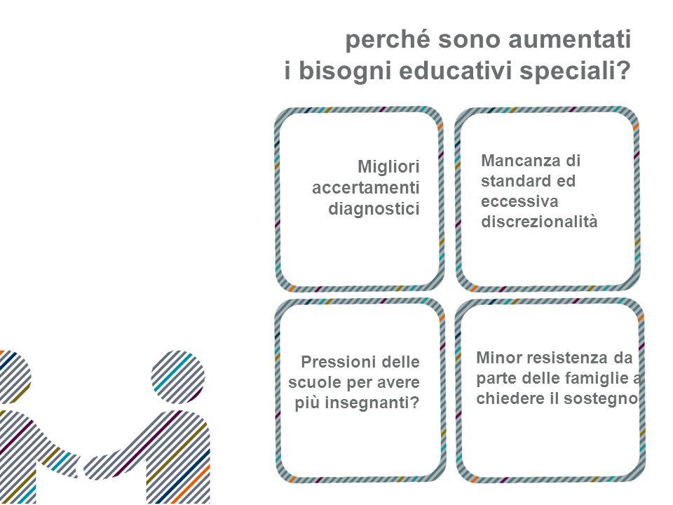 perché sono aumentati i bisogni educativi speciali