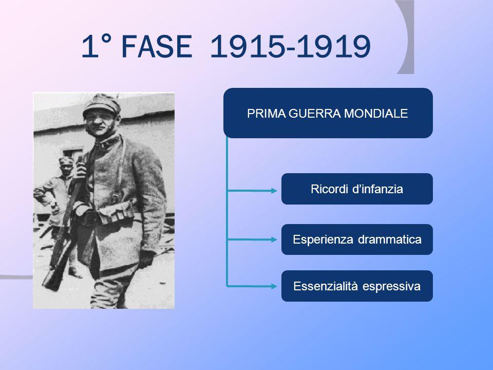 1° FASE 1915-1919 PRIMA GUERRA MONDIALE Ricordi d'infanzia