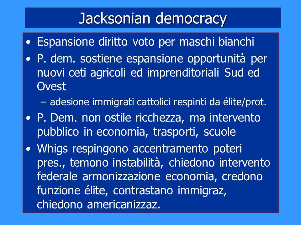 Jacksonian democracy Espansione diritto voto per maschi bianchi