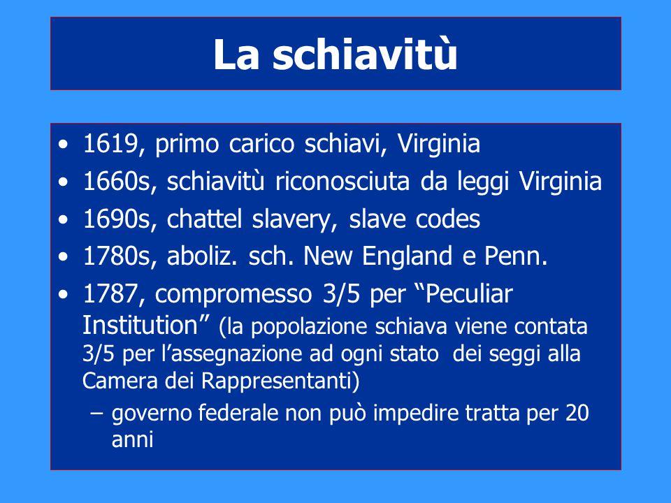 La schiavitù 1619, primo carico schiavi, Virginia