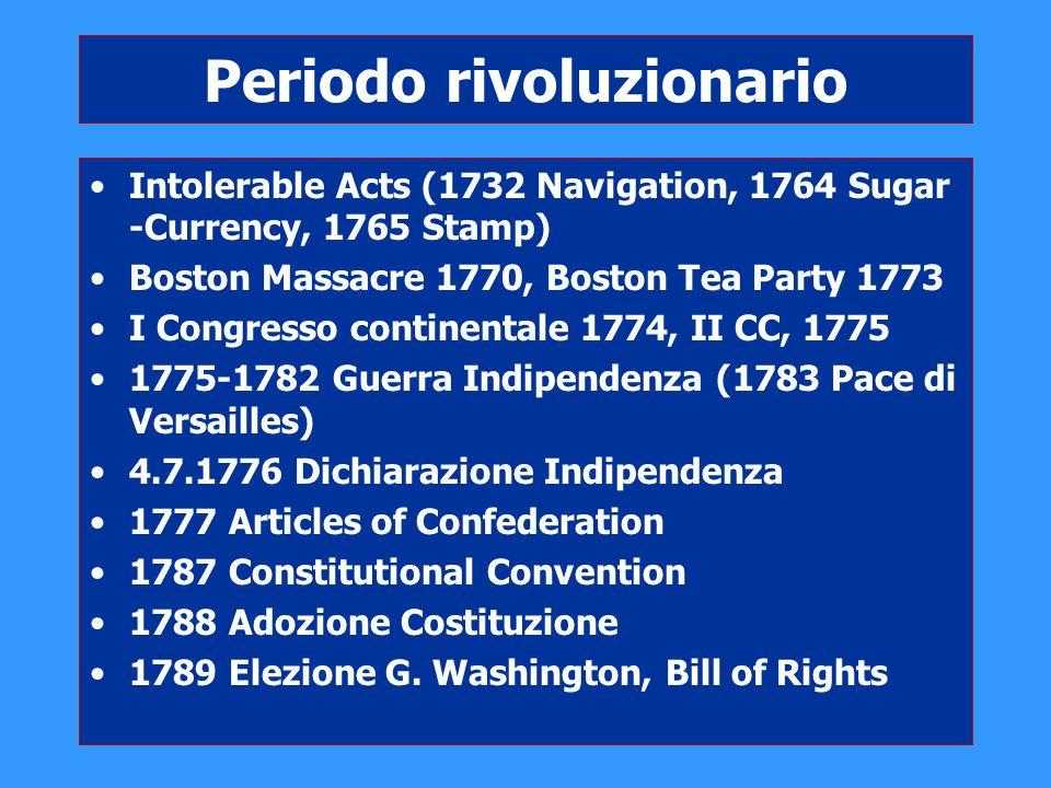 Periodo rivoluzionario