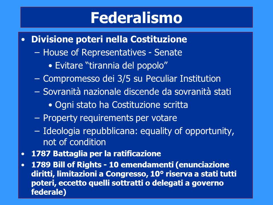 Federalismo Divisione poteri nella Costituzione