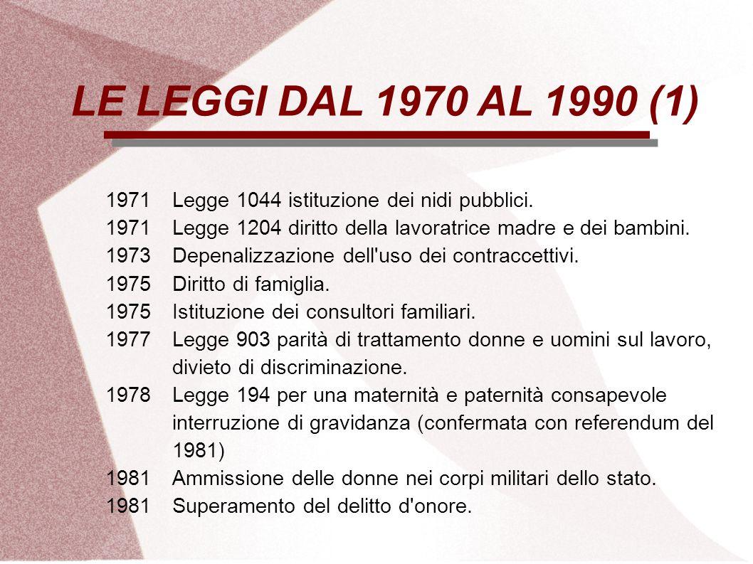 LE LEGGI DAL 1970 AL 1990 (1) 1971 Legge 1044 istituzione dei nidi pubblici. 1971 Legge 1204 diritto della lavoratrice madre e dei bambini.