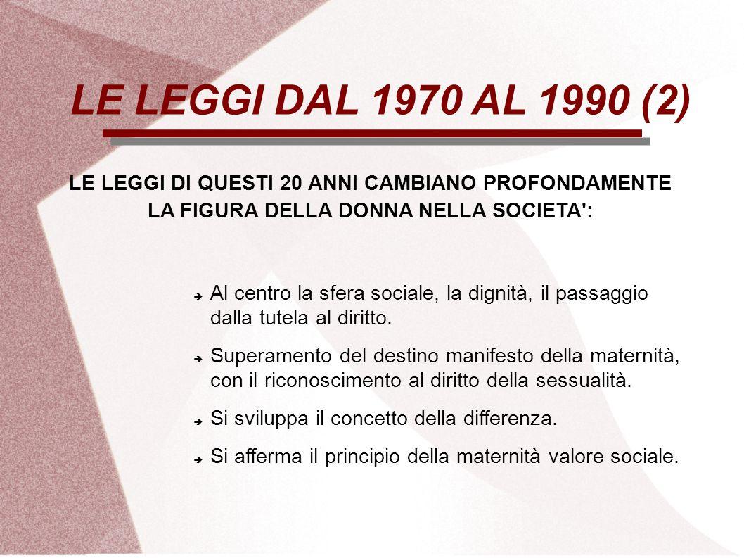 LE LEGGI DAL 1970 AL 1990 (2) LE LEGGI DI QUESTI 20 ANNI CAMBIANO PROFONDAMENTE LA FIGURA DELLA DONNA NELLA SOCIETA :