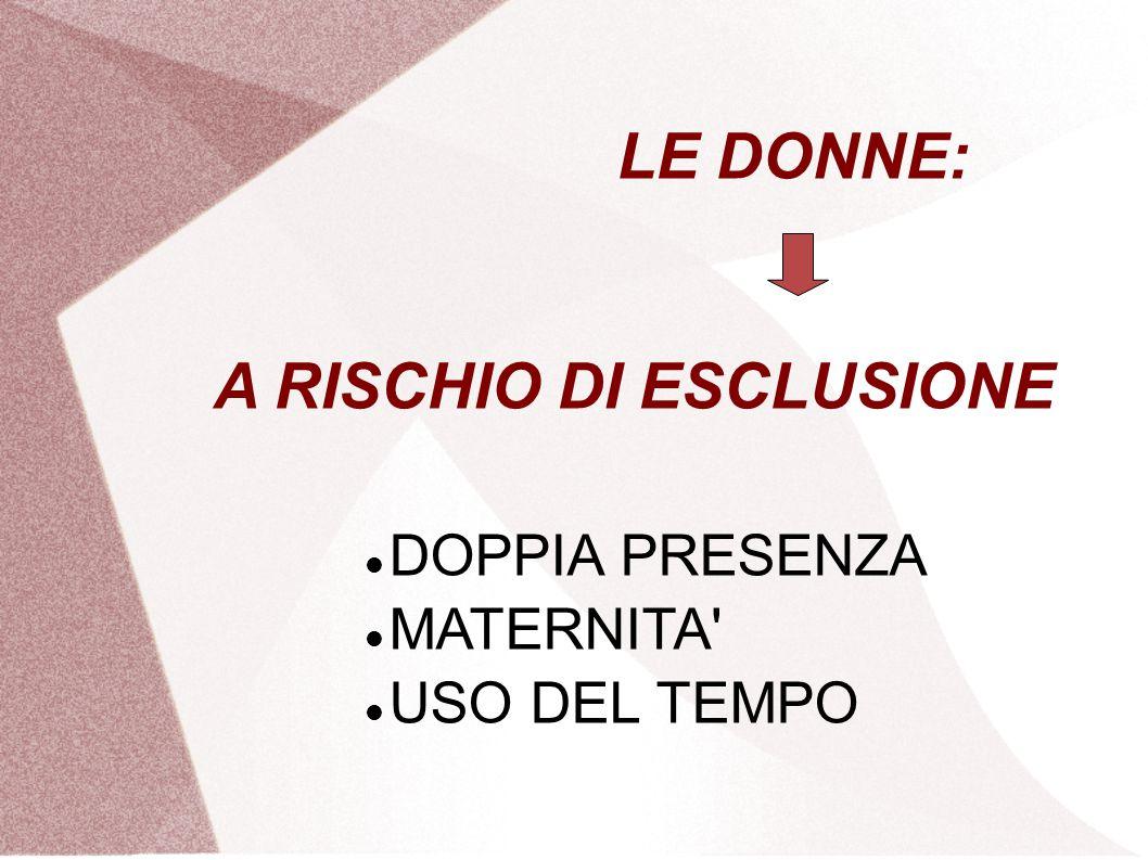 A RISCHIO DI ESCLUSIONE