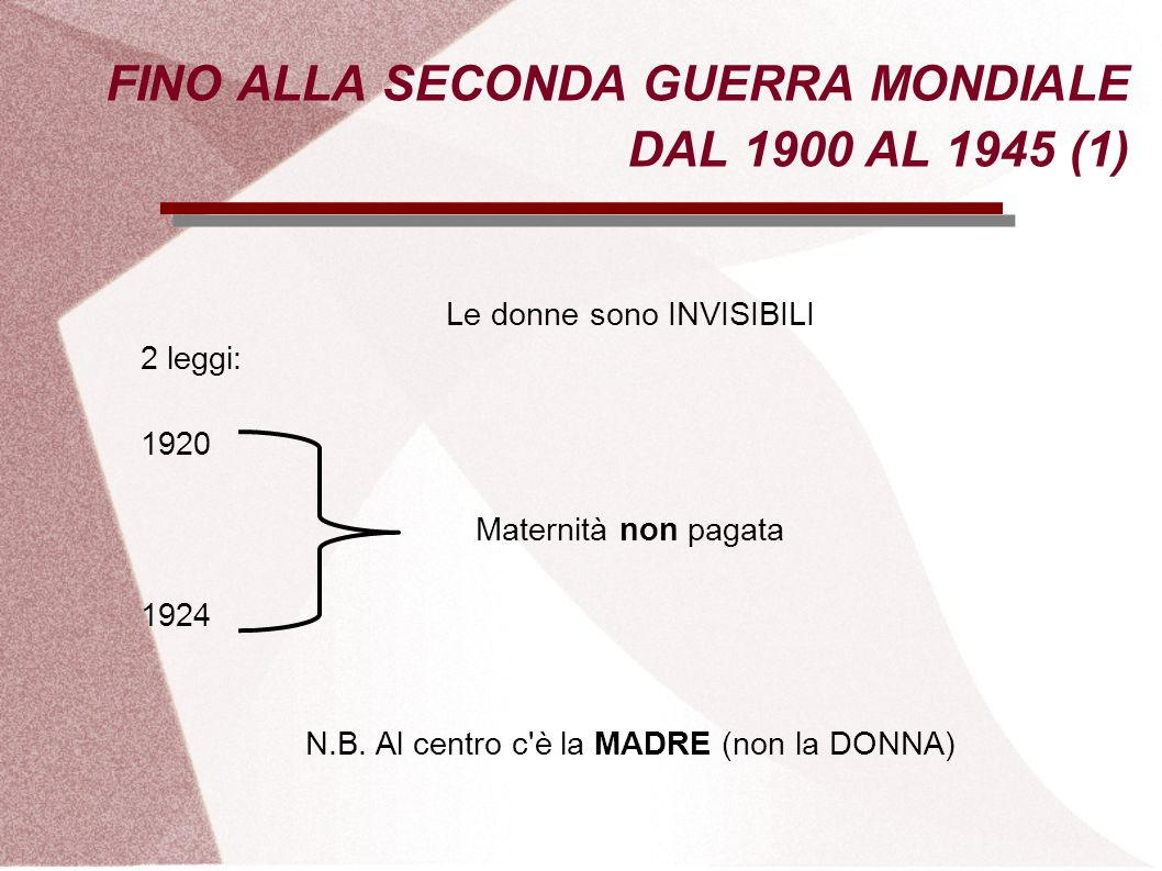 FINO ALLA SECONDA GUERRA MONDIALE DAL 1900 AL 1945 (1)