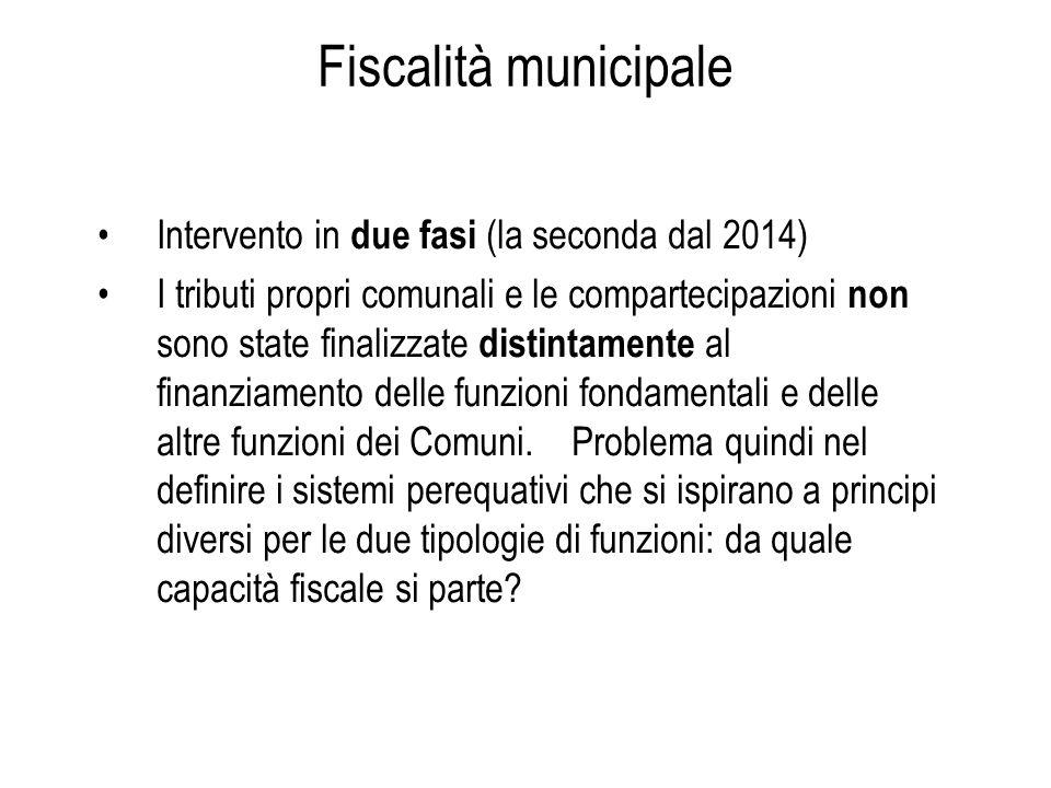 Fiscalità municipale Intervento in due fasi (la seconda dal 2014)