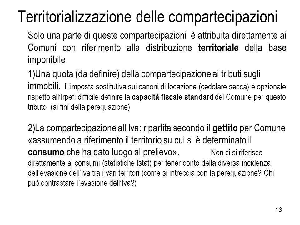 Territorializzazione delle compartecipazioni