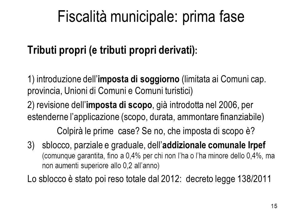 Fiscalità municipale: prima fase