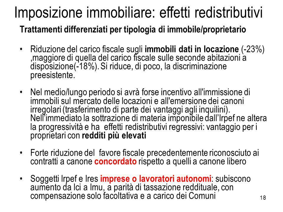 Imposizione immobiliare: effetti redistributivi