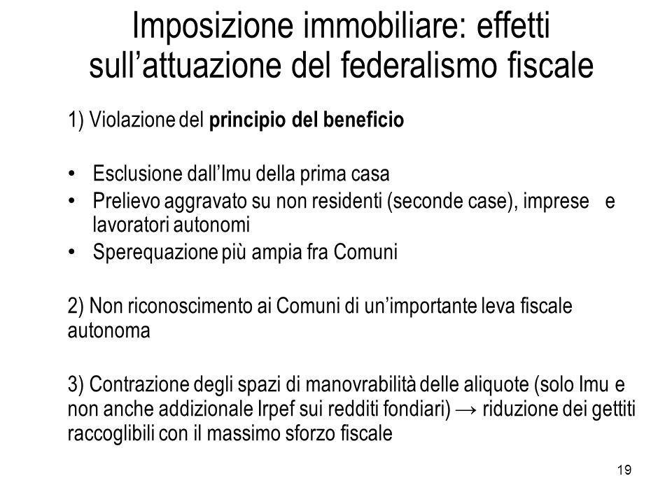 Imposizione immobiliare: effetti sull'attuazione del federalismo fiscale